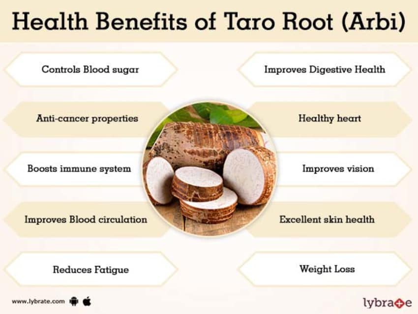 Taro Root (Arbi) Benefits And Its Side Effects | Lybrate