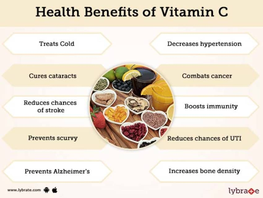 Vitamin C Benefits, Sources And Its Side Effects | Lybrate