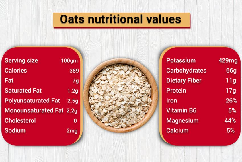 12 Amazing Health Benefits Of Oats And