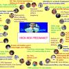 Doctors' Point, Tollygunj, Phone- 91630405537 Kolkata